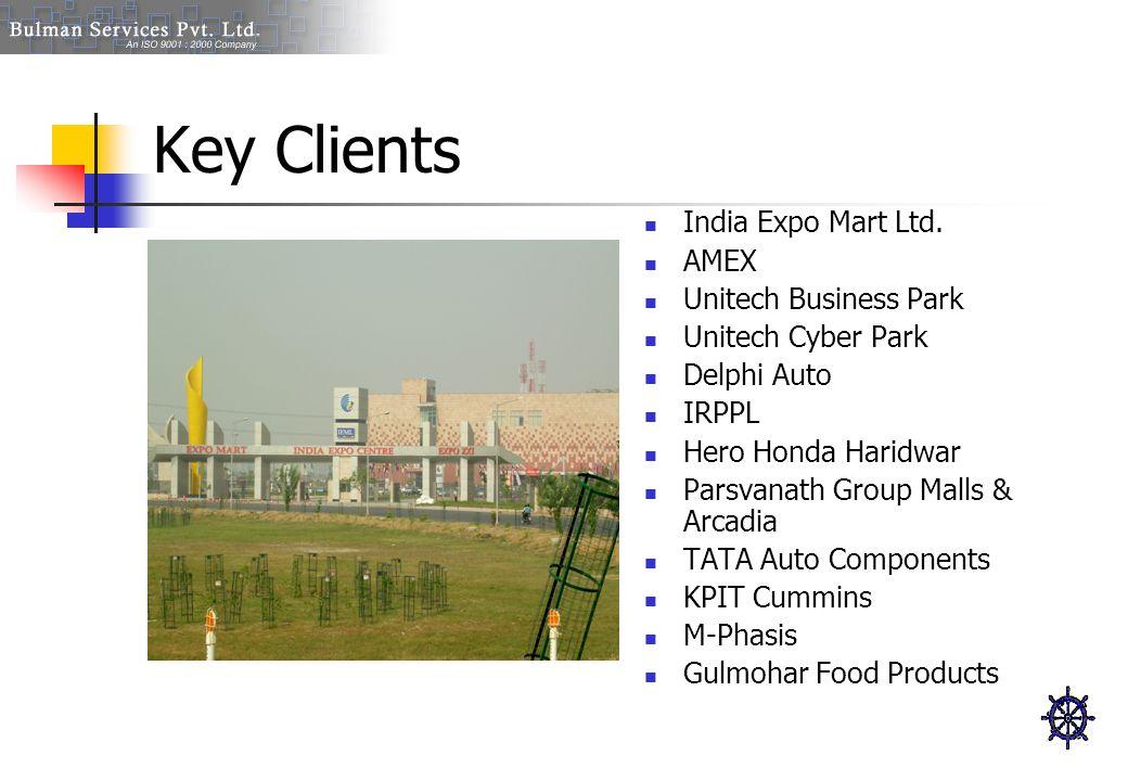 Key Clients India Expo Mart Ltd.