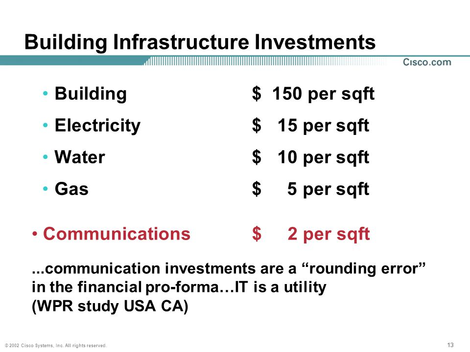 © 2002 Cisco Systems, Inc. All rights reserved. 13 Building Infrastructure Investments Building$ 150 per sqft Electricity$ 15 per sqft Water$ 10 per s