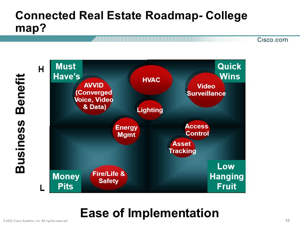 © 2002 Cisco Systems, Inc. All rights reserved. 15 Connected Real Estate Roadmap- College map.