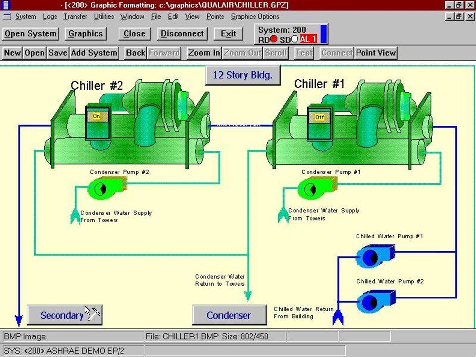 IOM Graphics page