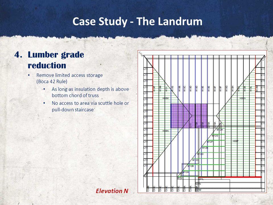 Case Study - The Landrum 4.