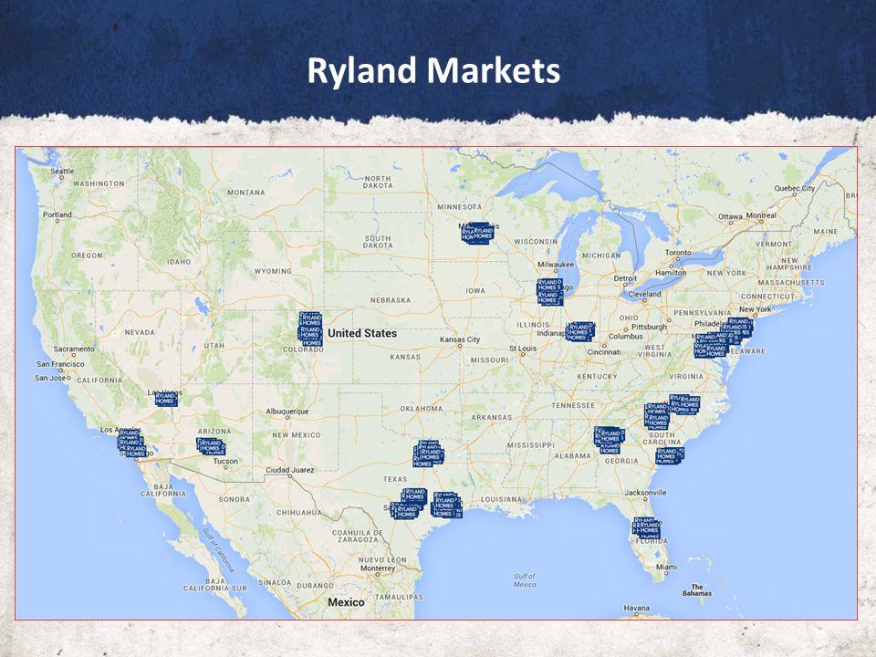 Ryland Markets