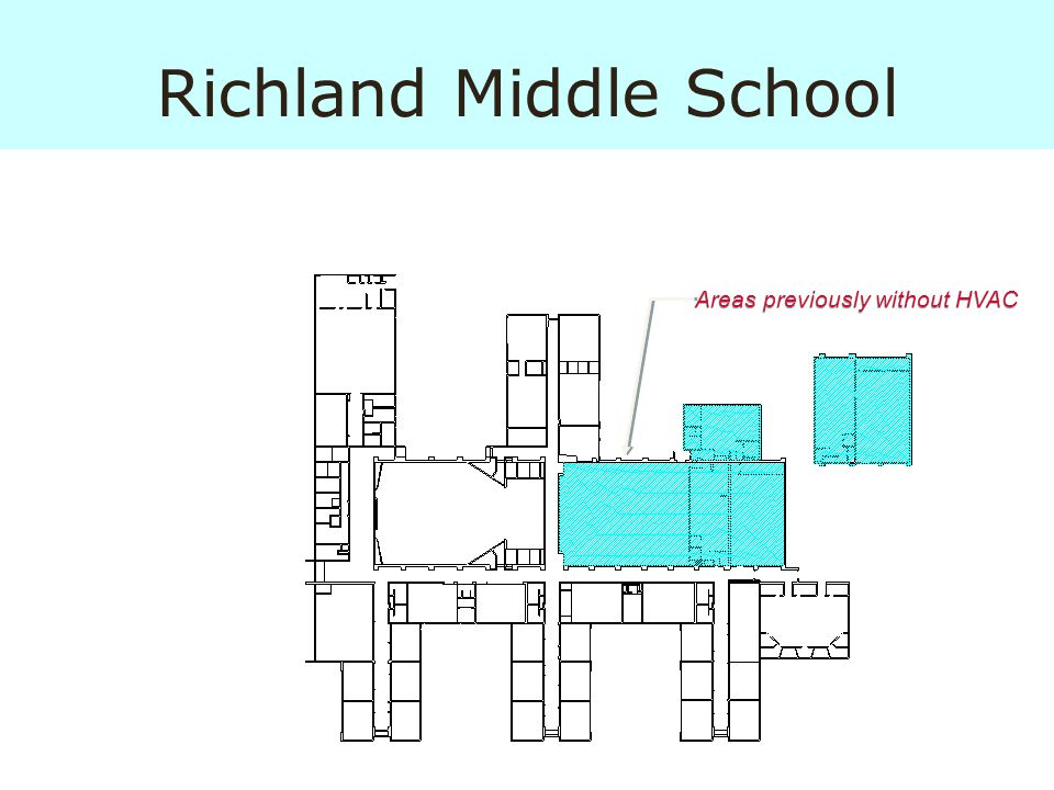 Richland Middle School Areas previously without HVAC