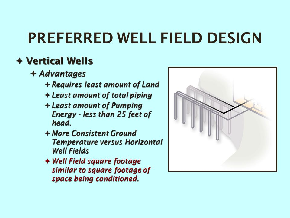 PREFERRED WELL FIELD DESIGN  Vertical Wells  Advantages  Requires least amount of Land  Least amount of total piping  Least amount of Pumping Ene