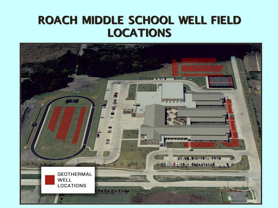 ROACH MIDDLE SCHOOL WELL FIELD LOCATIONS