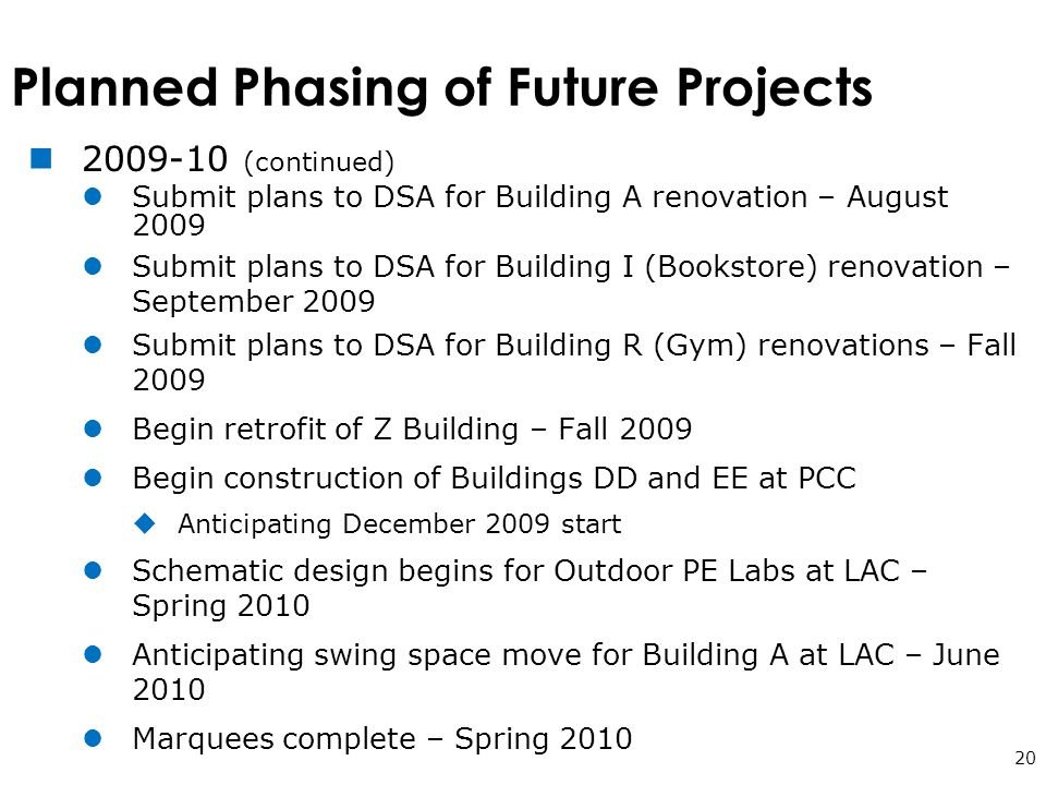 Planned Phasing of Future Projects 20 2009-10 (continued) Submit plans to DSA for Building A renovation – August 2009 Submit plans to DSA for Building I (Bookstore) renovation – September 2009 Submit plans to DSA for Building R (Gym) renovations – Fall 2009 Begin retrofit of Z Building – Fall 2009 Begin construction of Buildings DD and EE at PCC  Anticipating December 2009 start Schematic design begins for Outdoor PE Labs at LAC – Spring 2010 Anticipating swing space move for Building A at LAC – June 2010 Marquees complete – Spring 2010