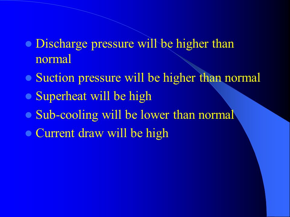 Discharge pressure will be higher than normal Suction pressure will be higher than normal Superheat will be high Sub-cooling will be lower than normal