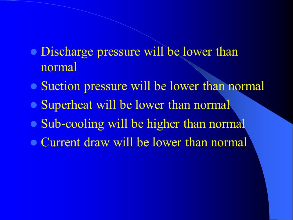 Discharge pressure will be lower than normal Suction pressure will be lower than normal Superheat will be lower than normal Sub-cooling will be higher than normal Current draw will be lower than normal
