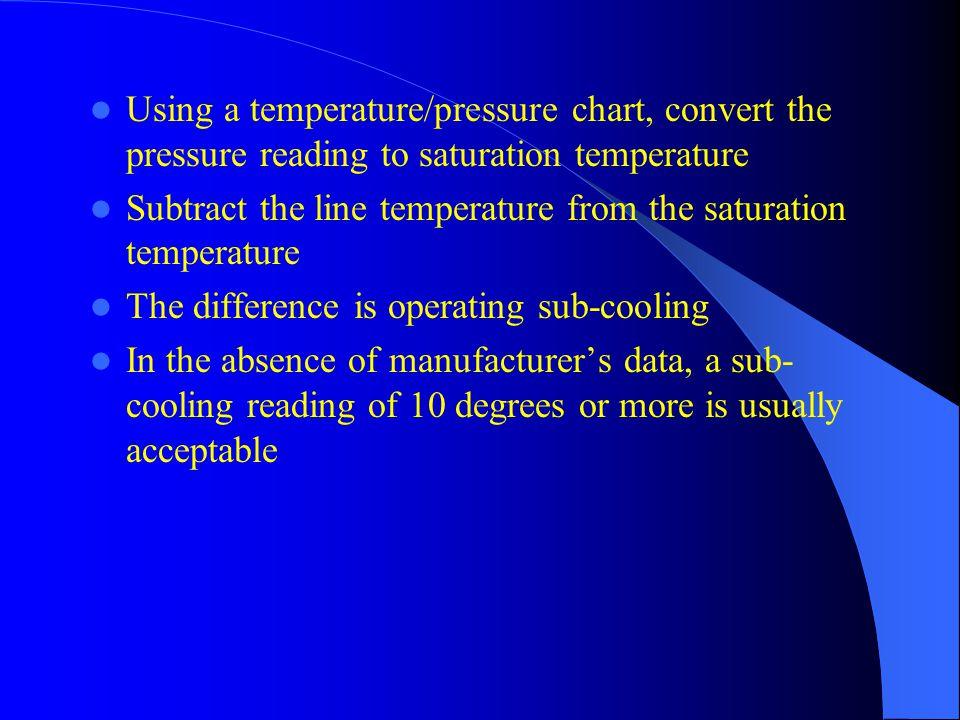 Using a temperature/pressure chart, convert the pressure reading to saturation temperature Subtract the line temperature from the saturation temperatu