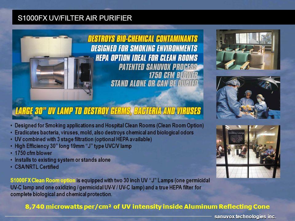 UV BIO-WALL IN-DUCT UV AIR PURIFIER sanuvox technologies inc.
