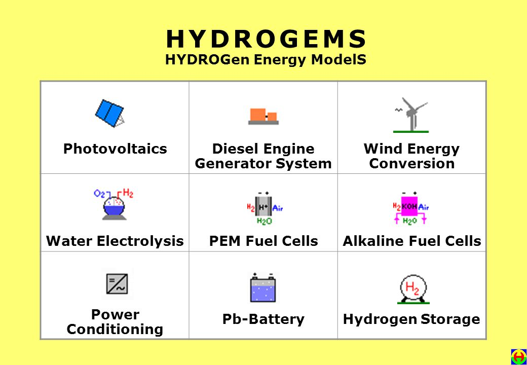 H Y D R O G E M S HYDROGen Energy ModelS PhotovoltaicsDiesel Engine Generator System Wind Energy Conversion Water ElectrolysisPEM Fuel CellsAlkaline Fuel Cells Power Conditioning Pb-BatteryHydrogen Storage