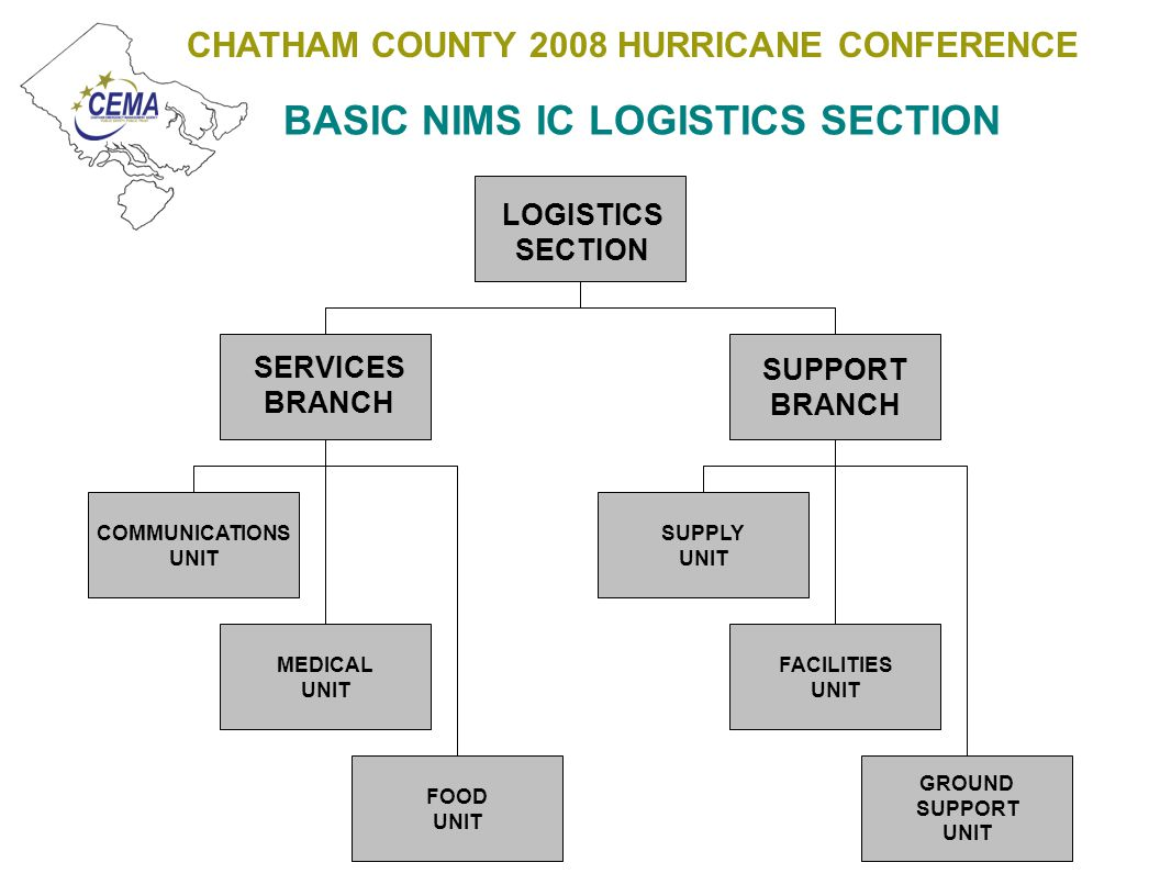 CHATHAM COUNTY 2008 HURRICANE CONFERENCE If a given jurisdiction finds itself overwhelmed by events or in need of resources not available or that are inadequate to support situational requirements; or when an event involves multiple agencies and/or multiple jurisdictions; Upon requested Chatham County may provide support by the most efficient and effective means, including on-site direct support or through the activation of the County Emergency Operations Center (EOC).