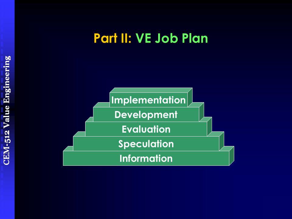 CEM-512 Value Engineering Part II: VE Job Plan Information Speculation Evaluation Development Implementation