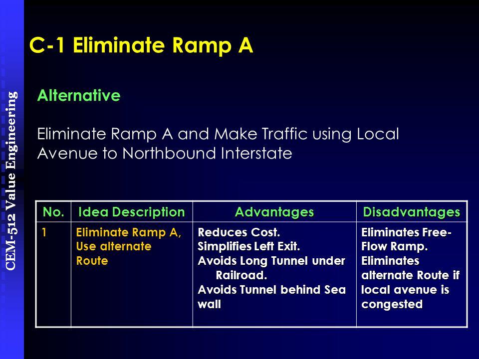CEM-512 Value Engineering No. Idea Description AdvantagesDisadvantages 1 Eliminate Ramp A, Use alternate Route Reduces Cost. Simplifies Left Exit. Avo