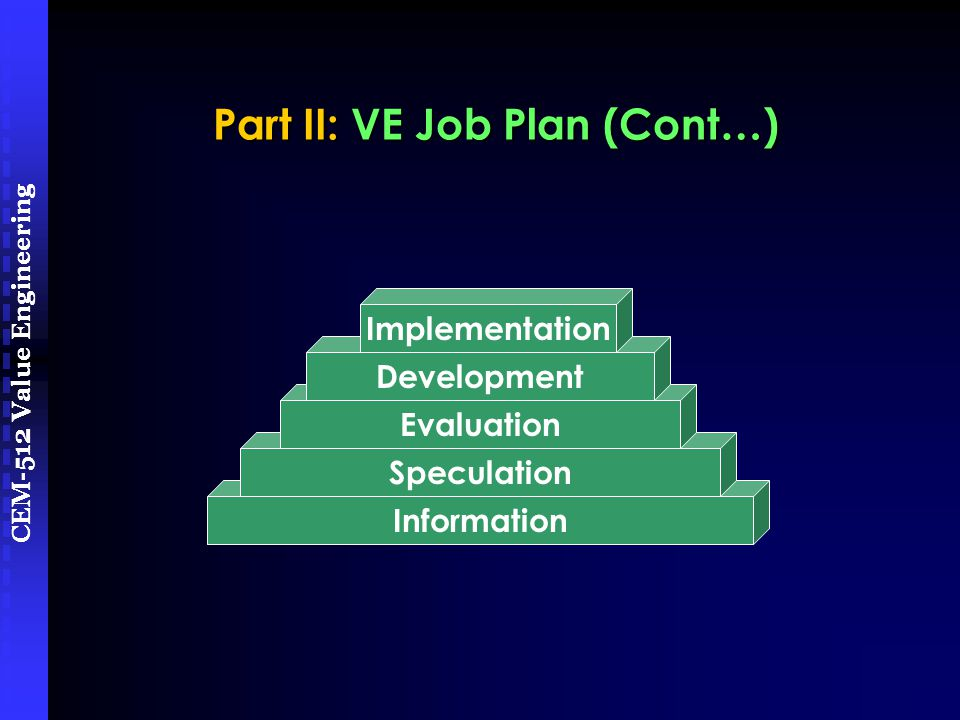 CEM-512 Value Engineering Part II: VE Job Plan (Cont … ) Information Speculation Evaluation Development Implementation