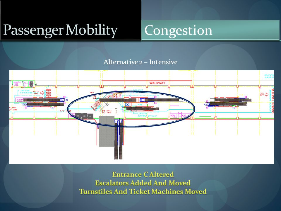 Passenger Mobility Congestion Alternative 2 – Intensive