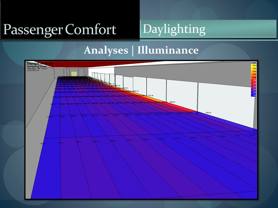 Daylighting Analyses | Illuminance