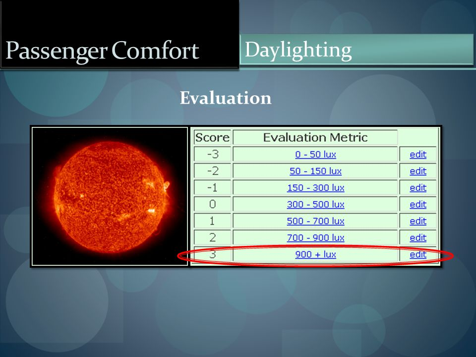 Daylighting Evaluation