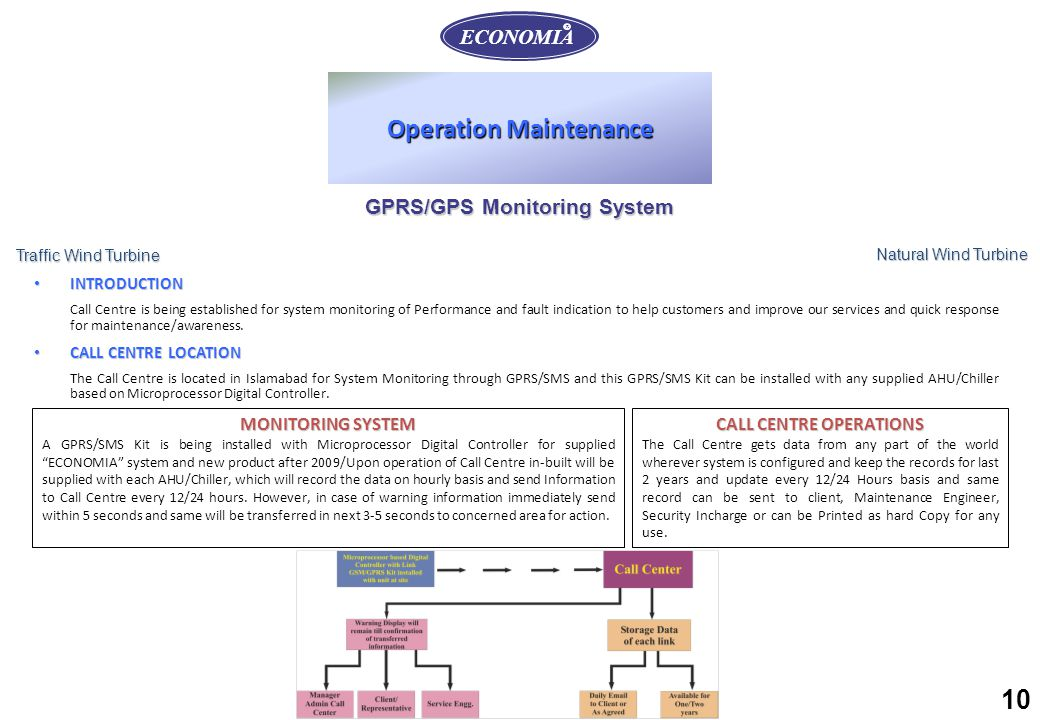 10 Operation Maintenance ECONOMIA R GPRS/GPS Monitoring System INTRODUCTION INTRODUCTION Call Centre is being established for system monitoring of Performance and fault indication to help customers and improve our services and quick response for maintenance/awareness.