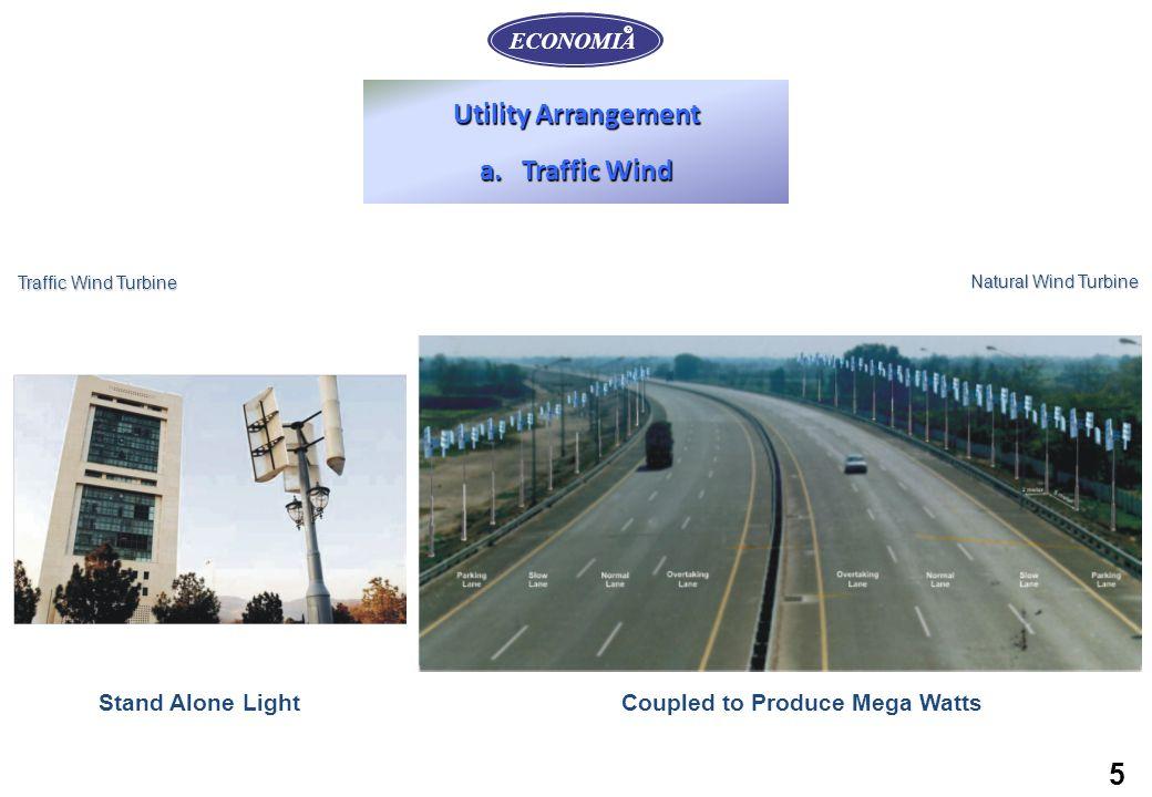 5 Utility Arrangement a. Traffic Wind ECONOMIA R Traffic Wind Turbine Natural Wind Turbine Coupled to Produce Mega WattsStand Alone Light
