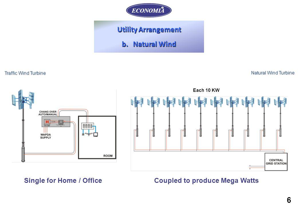 6 ECONOMIA R Coupled to produce Mega Watts Traffic Wind Turbine Natural Wind Turbine Single for Home / Office Each 10 KW Utility Arrangement b. Natura