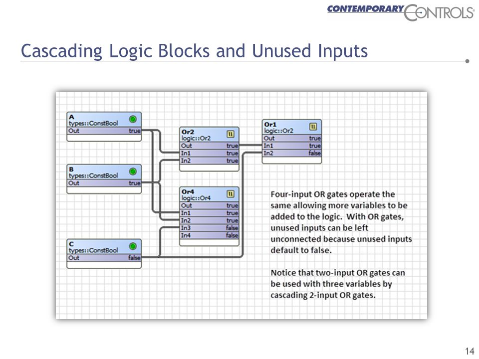 Cascading Logic Blocks and Unused Inputs 14