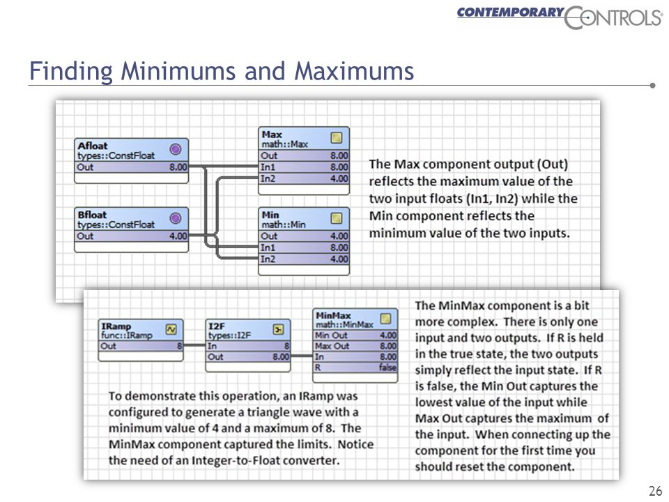 Finding Minimums and Maximums 26