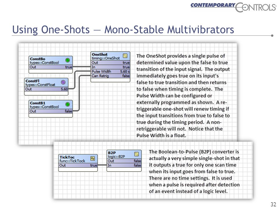 Using One-Shots — Mono-Stable Multivibrators 32