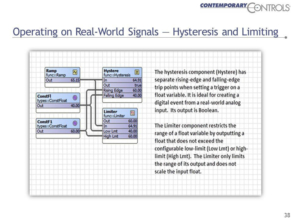 Operating on Real-World Signals — Hysteresis and Limiting 38
