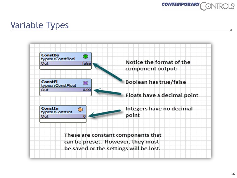Cascading Logic Blocks and Unused Inputs 15