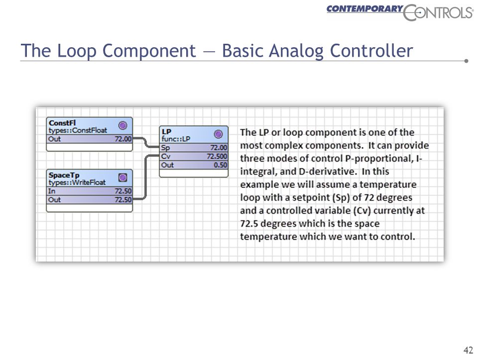 The Loop Component — Basic Analog Controller 42