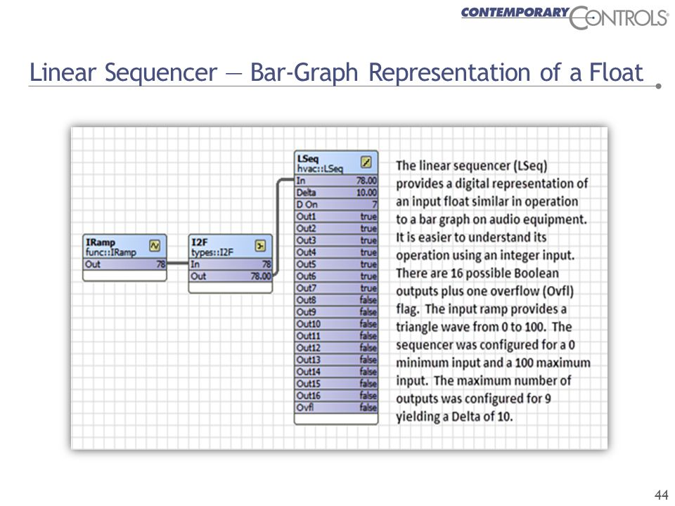 Linear Sequencer — Bar-Graph Representation of a Float 44