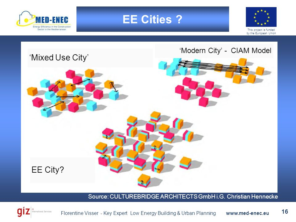 Florentine Visser - Key Expert Low Energy Building & Urban Planning www.med-enec.eu 16 This project is funded by the European Union EE Cities ? Source