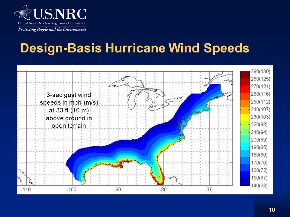 Design-Basis Hurricane Wind Speeds 10 3-sec gust wind speeds in mph (m/s) at 33 ft (10 m) above ground in open terrain