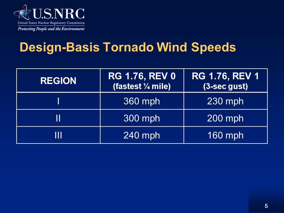 Design-Basis Tornado Wind Speeds REGION RG 1.76, REV 0 (fastest ¼ mile) RG 1.76, REV 1 (3-sec gust) I360 mph230 mph II300 mph200 mph III240 mph160 mph