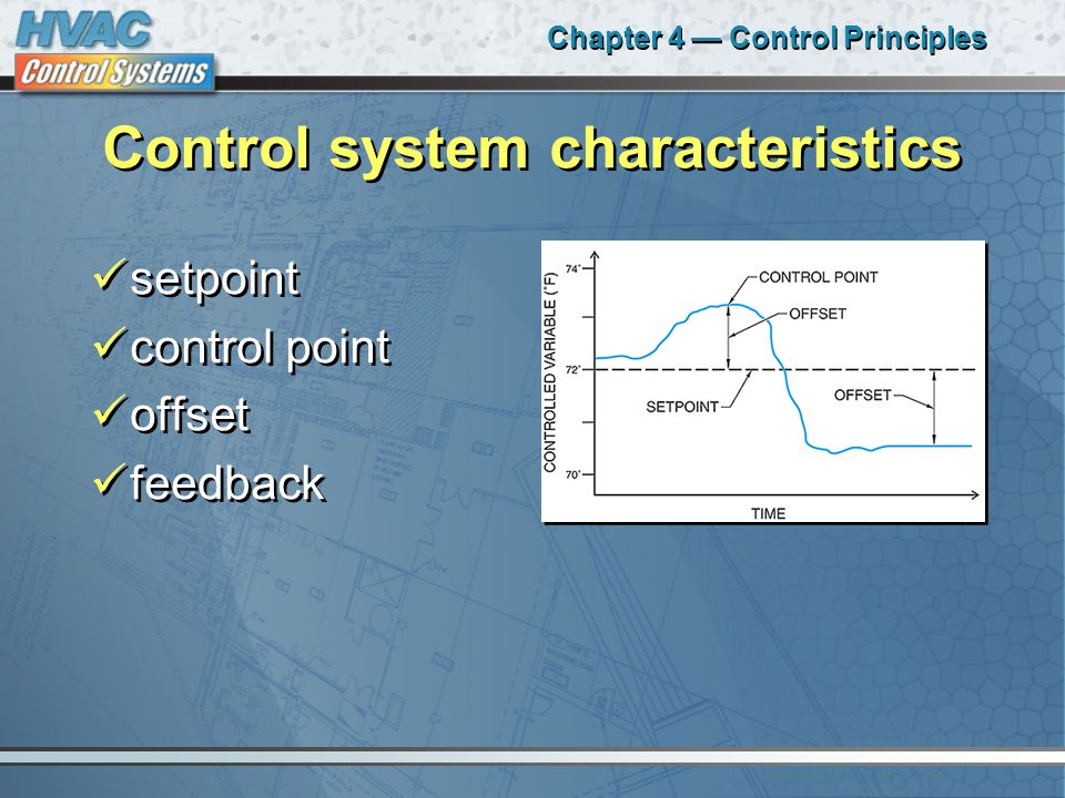 Chapter 4 — Control Principles Control system characteristics setpoint control point offset feedback