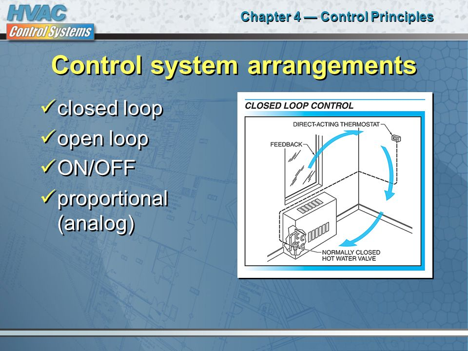 Chapter 4 — Control Principles Control system arrangements closed loop open loop ON/OFF proportional (analog)