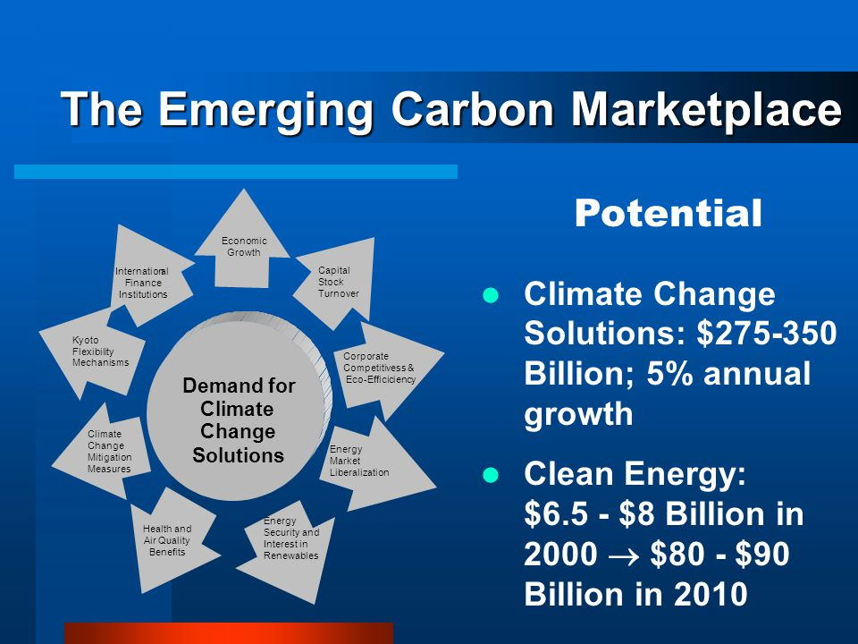 The Emerging Carbon Marketplace Climate Change Solutions: $ Billion; 5% annual growth Clean Energy: $6.5 - $8 Billion in 2000  $80 - $90 Billion in 2010 Demand for Climate Change Solutions Capital Stock Turnover Kyoto Flexibility Mechanisms International Finance Institutions Economic Growth Climate Change Mitigation Measures Corporate Competitivess & Eco-Efficiciency Energy Market Liberalization Energy Security and Interest in Renewables Health and Air Quality Benefits Potential