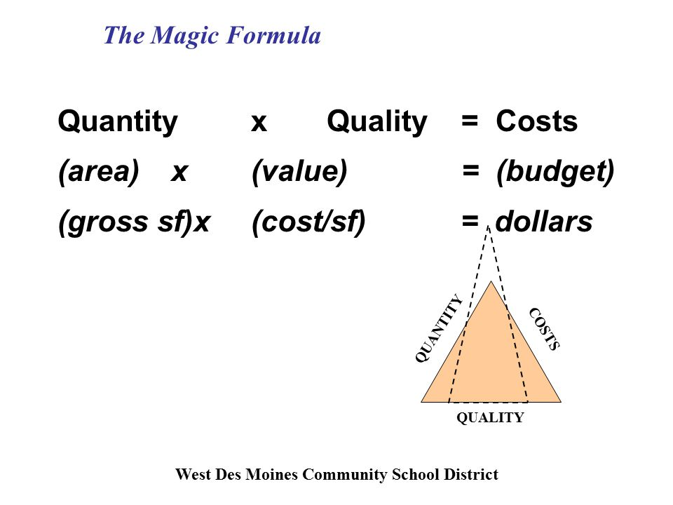 West Des Moines Community School District The Magic Formula QuantityxQuality= Costs (area)x(value)= (budget) (gross sf)x(cost/sf) = dollars QUANTITY QUALITY COSTS