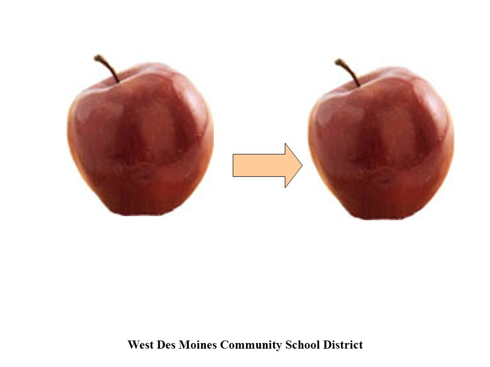 West Des Moines Community School District