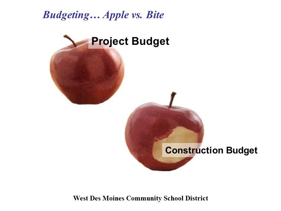 Budgeting… Apple vs.