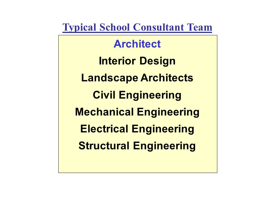 Typical School Consultant Team Architect Interior Design Landscape Architects Civil Engineering Mechanical Engineering Electrical Engineering Structural Engineering