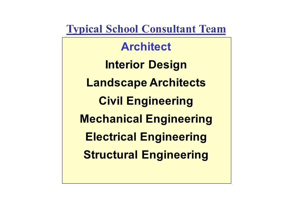 Typical School Consultant Team Architect Interior Design Landscape Architects Civil Engineering Mechanical Engineering Electrical Engineering Structural Engineering