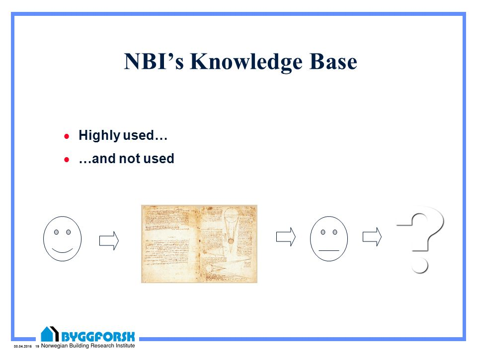 30.04.2015 19 NBI's Knowledge Base  Highly used…  …and not used
