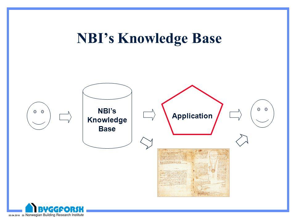 30.04.2015 20 Application NBI's Knowledge Base NBI's Knowledge Base