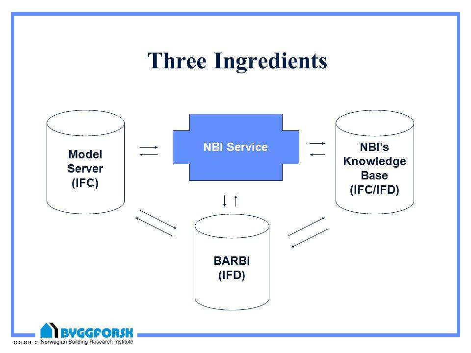 30.04.2015 21 Three Ingredients NBI's Knowledge Base (IFC/IFD) BARBi (IFD) Model Server (IFC) NBI Service