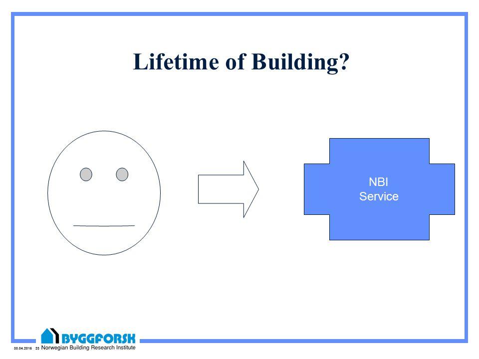 30.04.2015 23 NBI Service Lifetime of Building