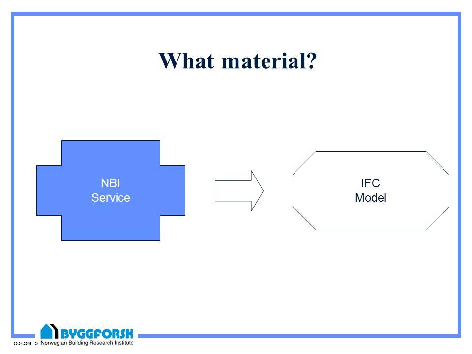 30.04.2015 24 What material NBI Service IFC Model
