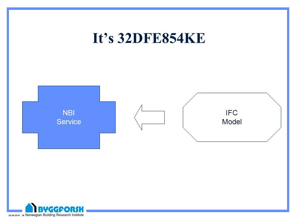 30.04.2015 25 It's 32DFE854KE NBI Service IFC Model