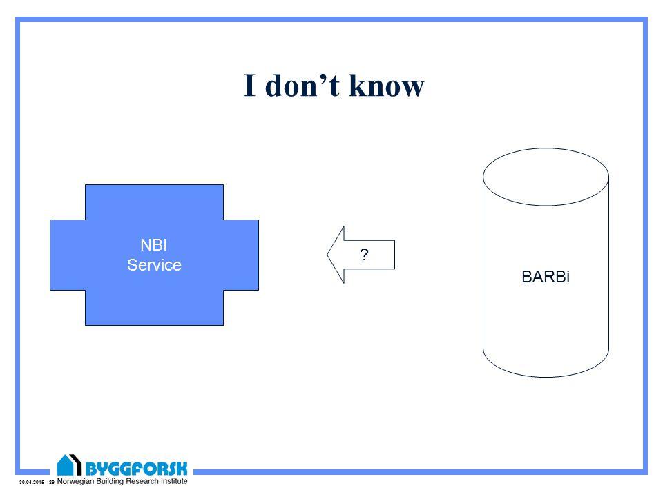 30.04.2015 29 I don't know NBI Service BARBi